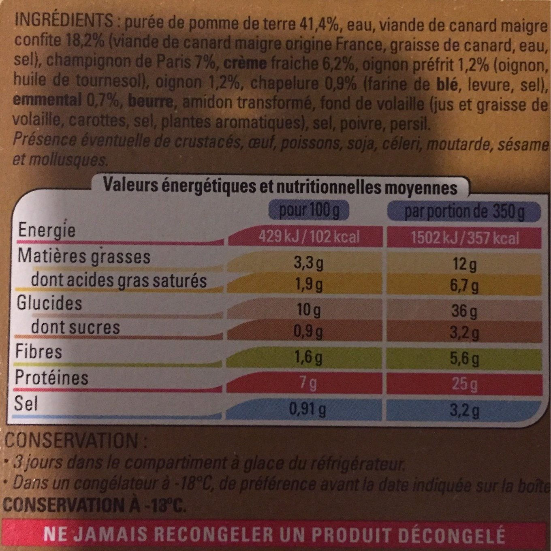Parmentier de canard - Nutrition facts