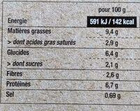 Parmentier d effiloche de boeuf - Nutrition facts - fr
