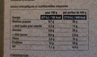 Cassoulet - Voedingswaarden - fr