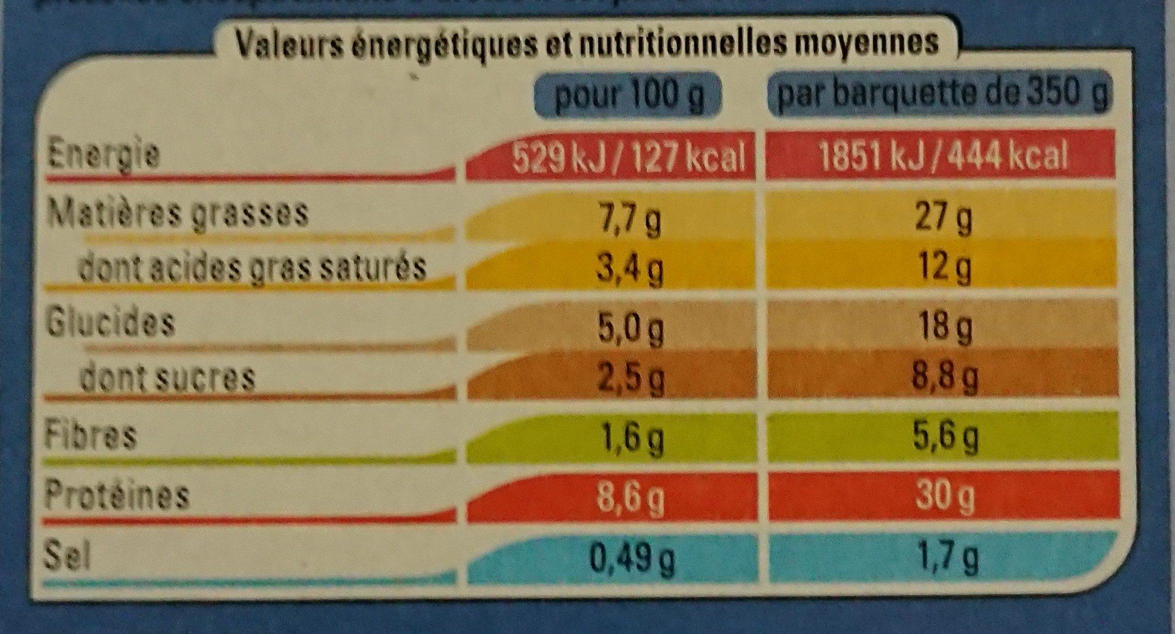 Gratin de poireaux au saumon - Informations nutritionnelles