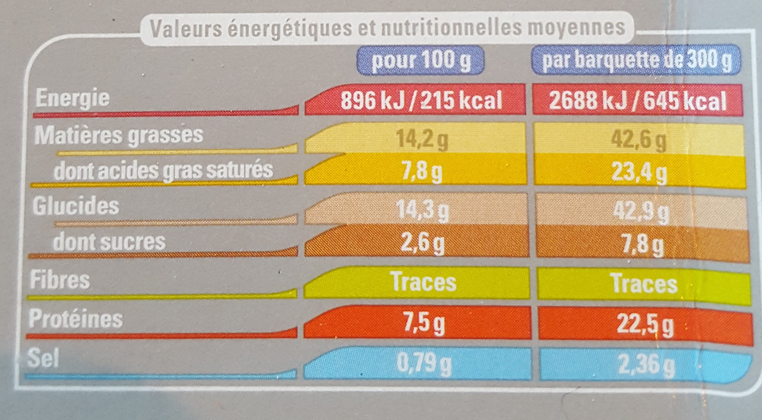 Tagliatelles à la carbonara - Nutrition facts