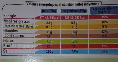 tagliattelles aux st-jacques et crevettes sauce citronnée - Nutrition facts - fr