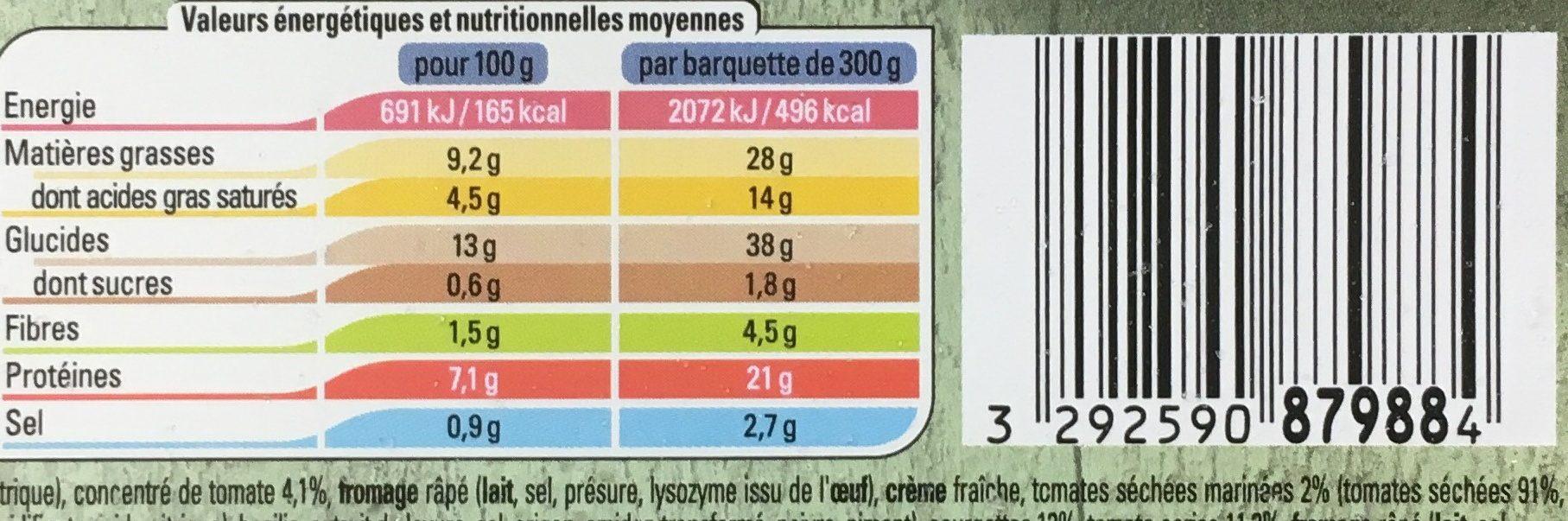 Ravioli ricotta tomates marinées sauce pesto rosso - Informations nutritionnelles