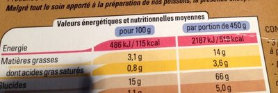Paella royale - Informations nutritionnelles