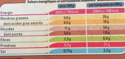 Tartiflette au Reblochon de Savoie - Voedingswaarden