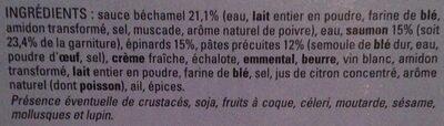 Thiriet - Ingrédients