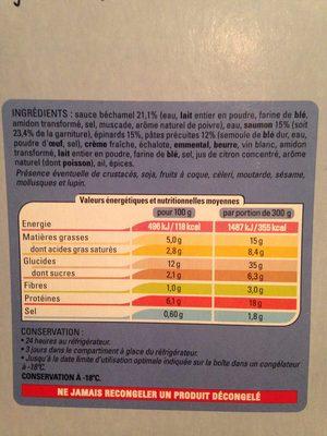 Thiriet - Ingredientes