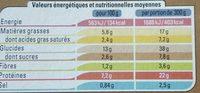 Lasagnes au Poulet et Champignons - Nutrition facts - fr