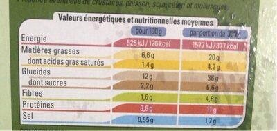 Lasagnes aux légumes grillés - Informations nutritionnelles