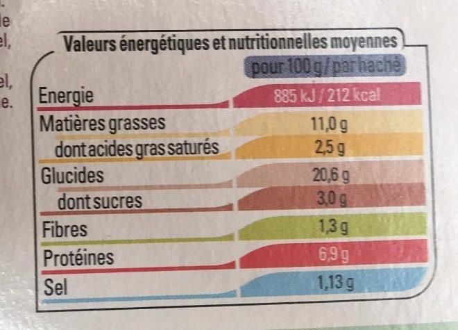 Assortiment Asiatique - Nutrition facts - fr