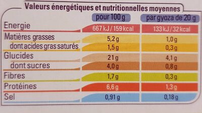 8 GYOSA aux crevettes - Nutrition facts - fr