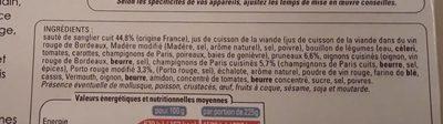 Civet de sanglier à la vigneronne - Ingrédients - fr