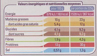 Civet de sanglier à la vigneronne - Informations nutritionnelles - fr