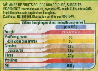 Mélange de fruits rouges - Informations nutritionnelles