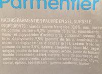 Hachis Parmentier - Ingrédients