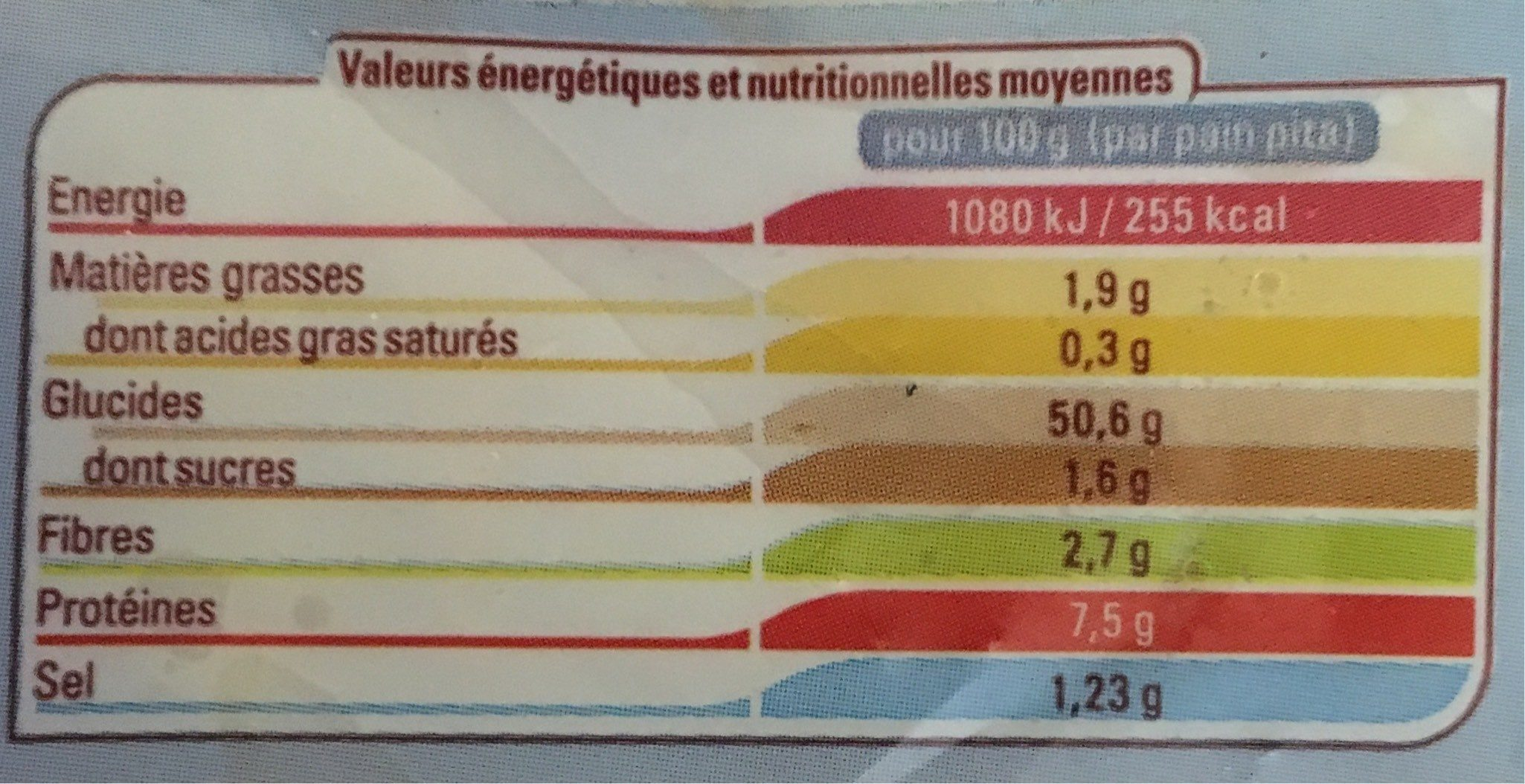 Pain Pita - Nutrition facts - fr