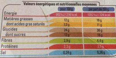 Mon Strudel aux Pommes - Nutrition facts