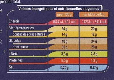 2 Mokas - Informations nutritionnelles