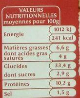 Ravioles forestières aux cèpes - Informations nutritionnelles