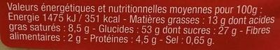 Cake aux fruits pur beurre - Nutrition facts