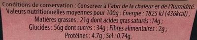 Gâteaux Bretons Fourrage à la Framboise - Nutrition facts