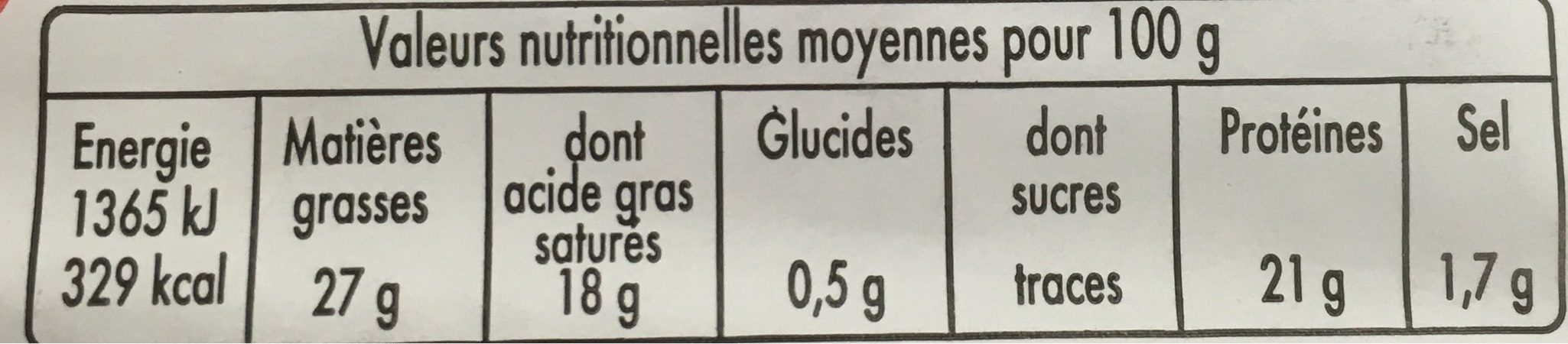 1 / 2 Reblochon Fruit.lc - Nutrition facts - fr