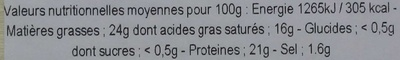 Petit Pont l'Evêque (24% MG) - Informations nutritionnelles - fr