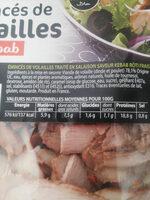 Émincés de poulet cuit - Nutrition facts