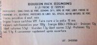 Boudin aux oignons - Informations nutritionnelles - fr