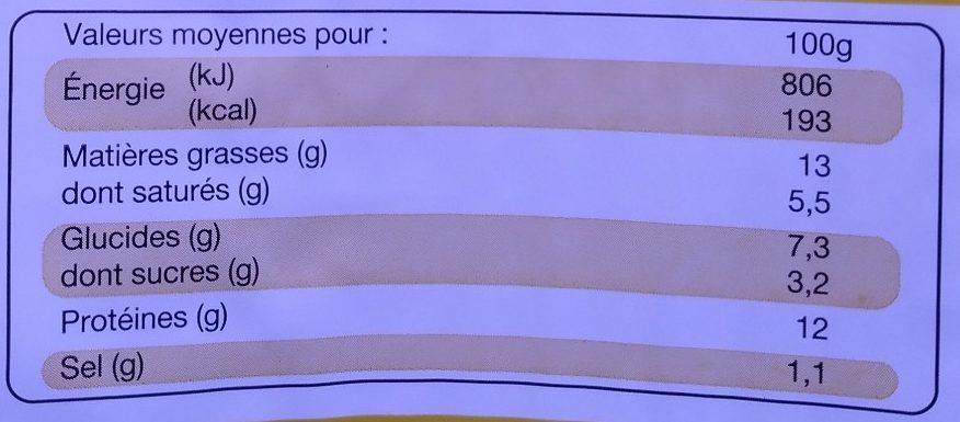 Boudin noir aux oignons à la farine de froment - Informations nutritionnelles - fr