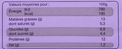 Boudin noir aux pommes à la farine de froment - Informations nutritionnelles - fr