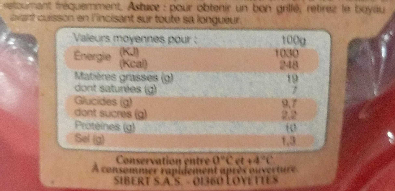 Boudin Noir Antillais - Nutrition facts - fr