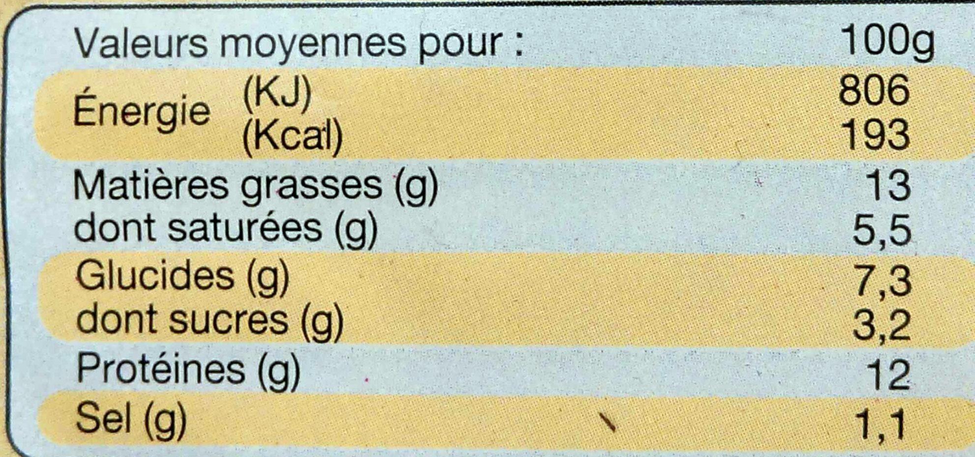 Boudins Noir aux Oignons à la Farine de Froment - Informations nutritionnelles - fr