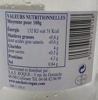 Soupe de poissons de Méditerranée - Nutrition facts - fr