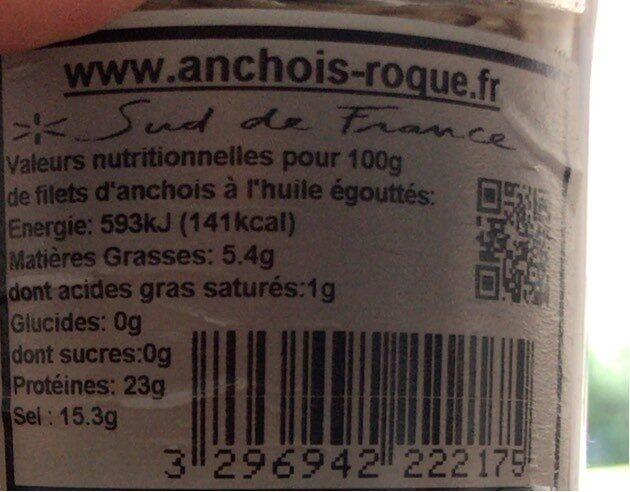Filets d'anchois à l'huile de tournesol 250 g - Nutrition facts - fr