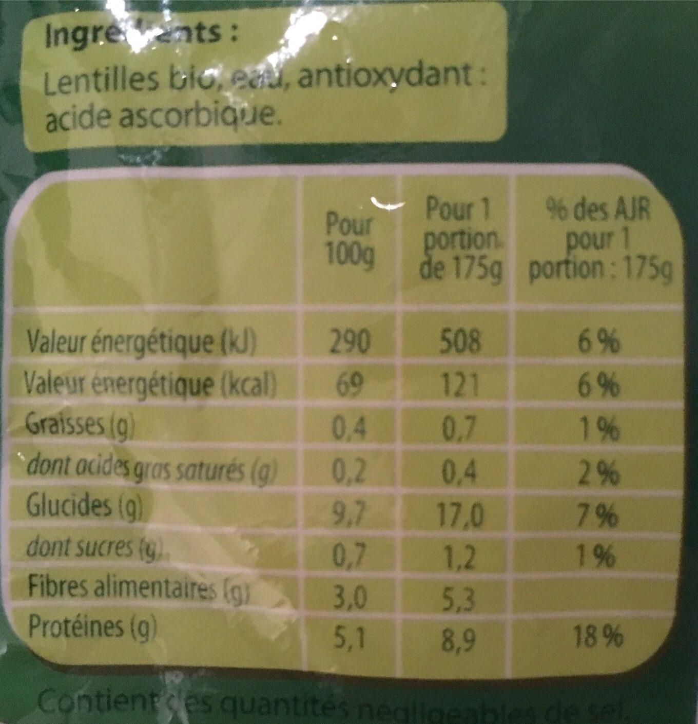Lentilles bio au naturel - Informations nutritionnelles