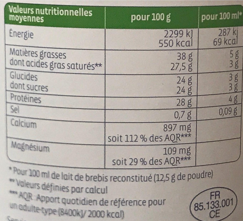 Lait de brebis en poudre, entier - Nutrition facts