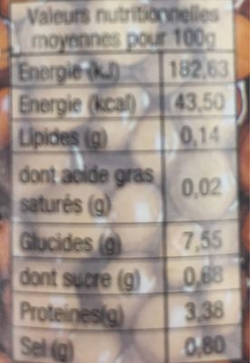 Lentilles - Nutrition facts