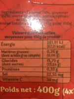Pomme et goyavier - Voedingswaarden