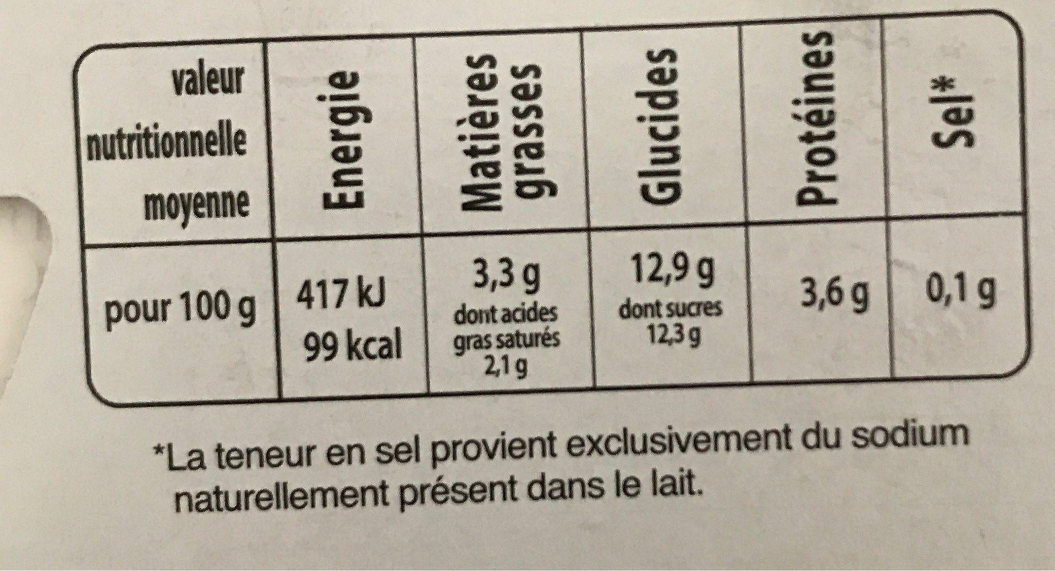 Fruits mixes - Informations nutritionnelles - fr