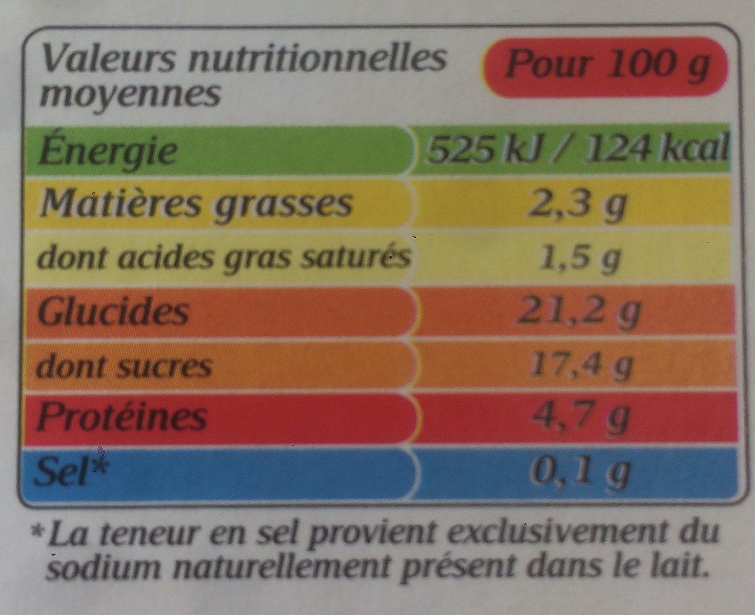 Dolce Vita - Informations nutritionnelles - fr