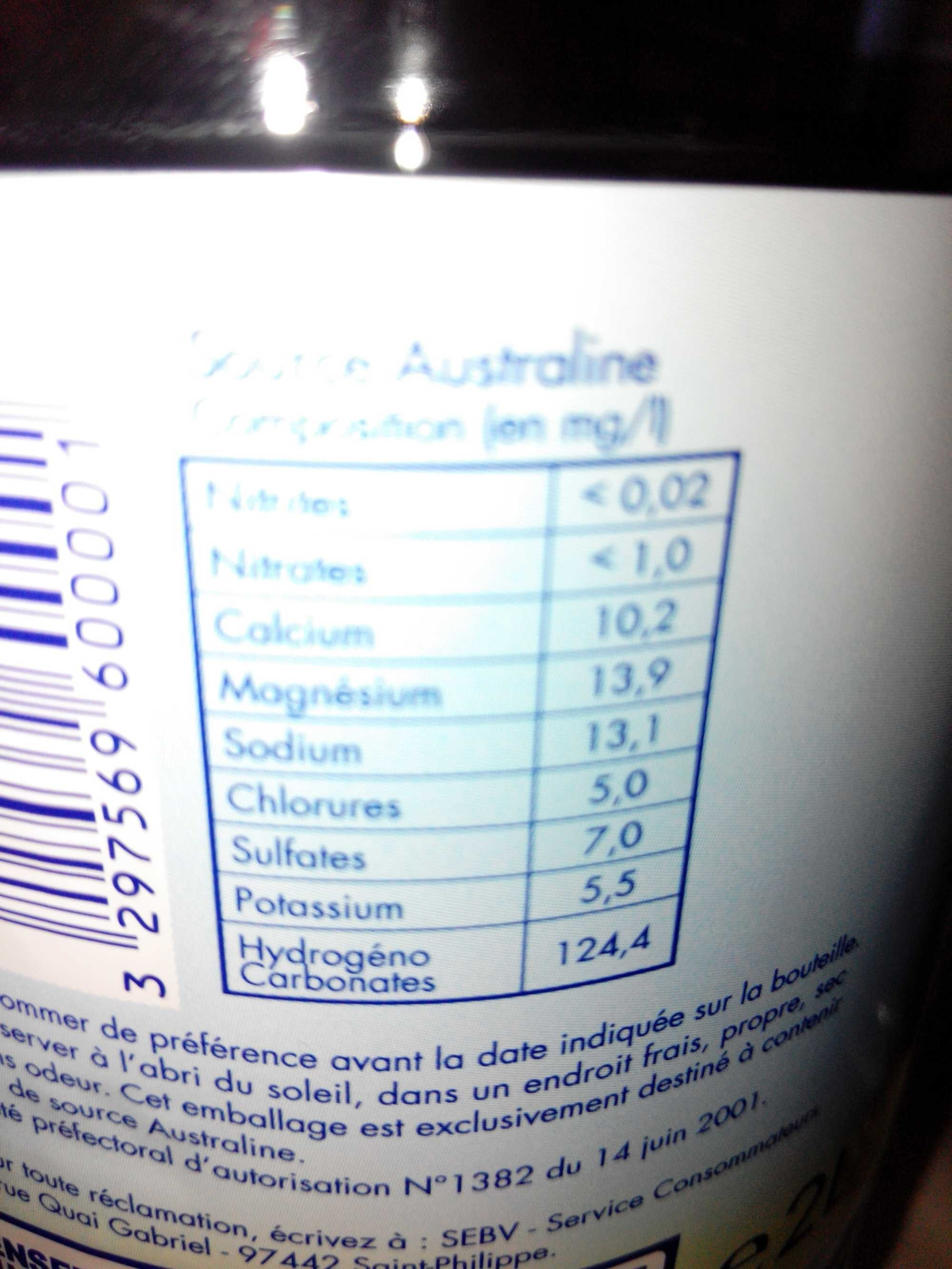 Australine - Ingredients
