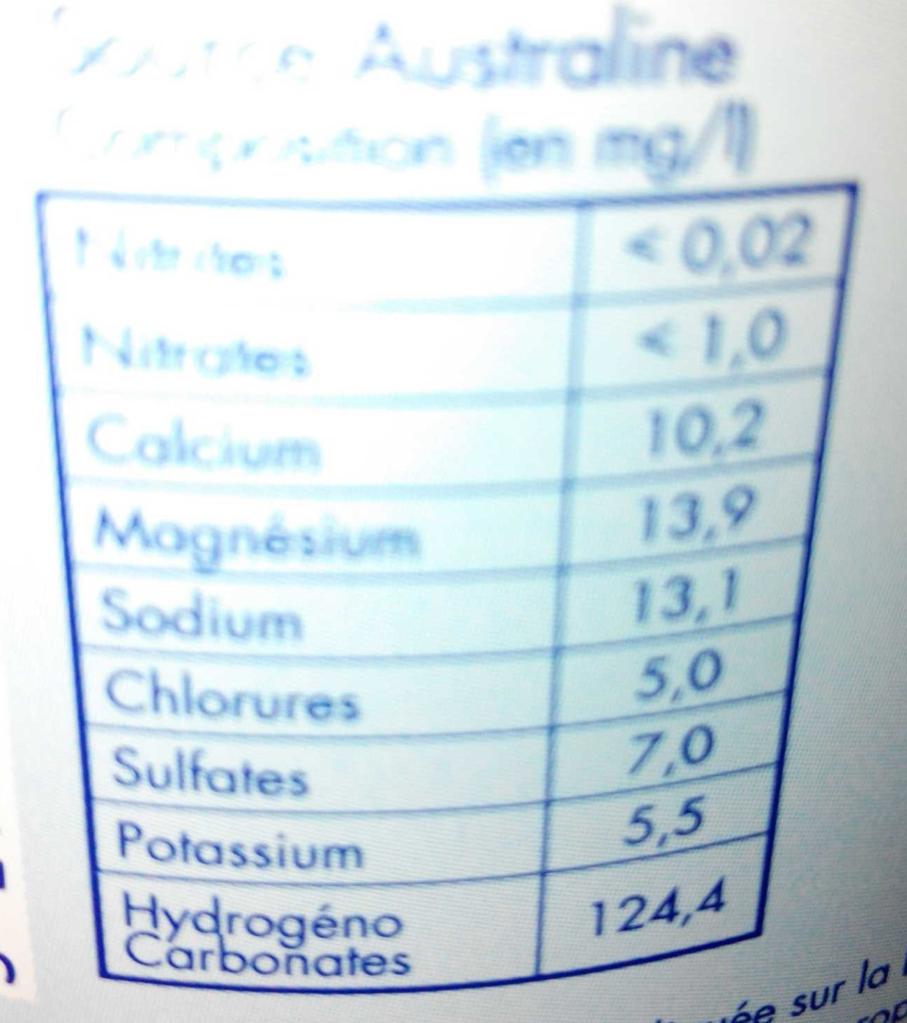 Australine - Nutrition facts