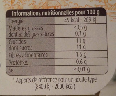 Compotes - Informations nutritionnelles