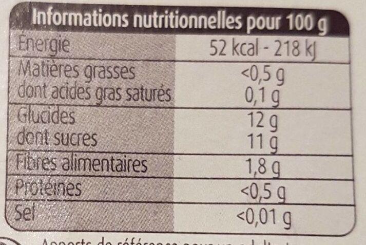 Pommes groseilles Sans sucres ajoutés - Informations nutritionnelles - fr