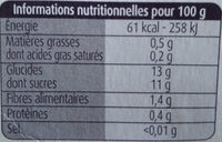 Compote Pommes-Kiwi sans sucres ajoutés - Informations nutritionnelles - fr
