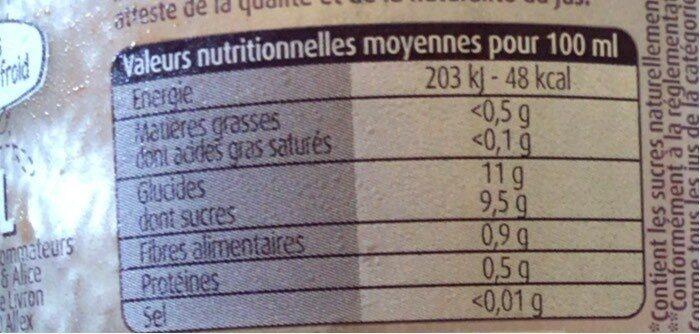 Le jus français pommes pêches - Nutrition facts - fr