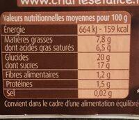 Dessert gourmand chocolat lait de coco - Voedingswaarden - fr
