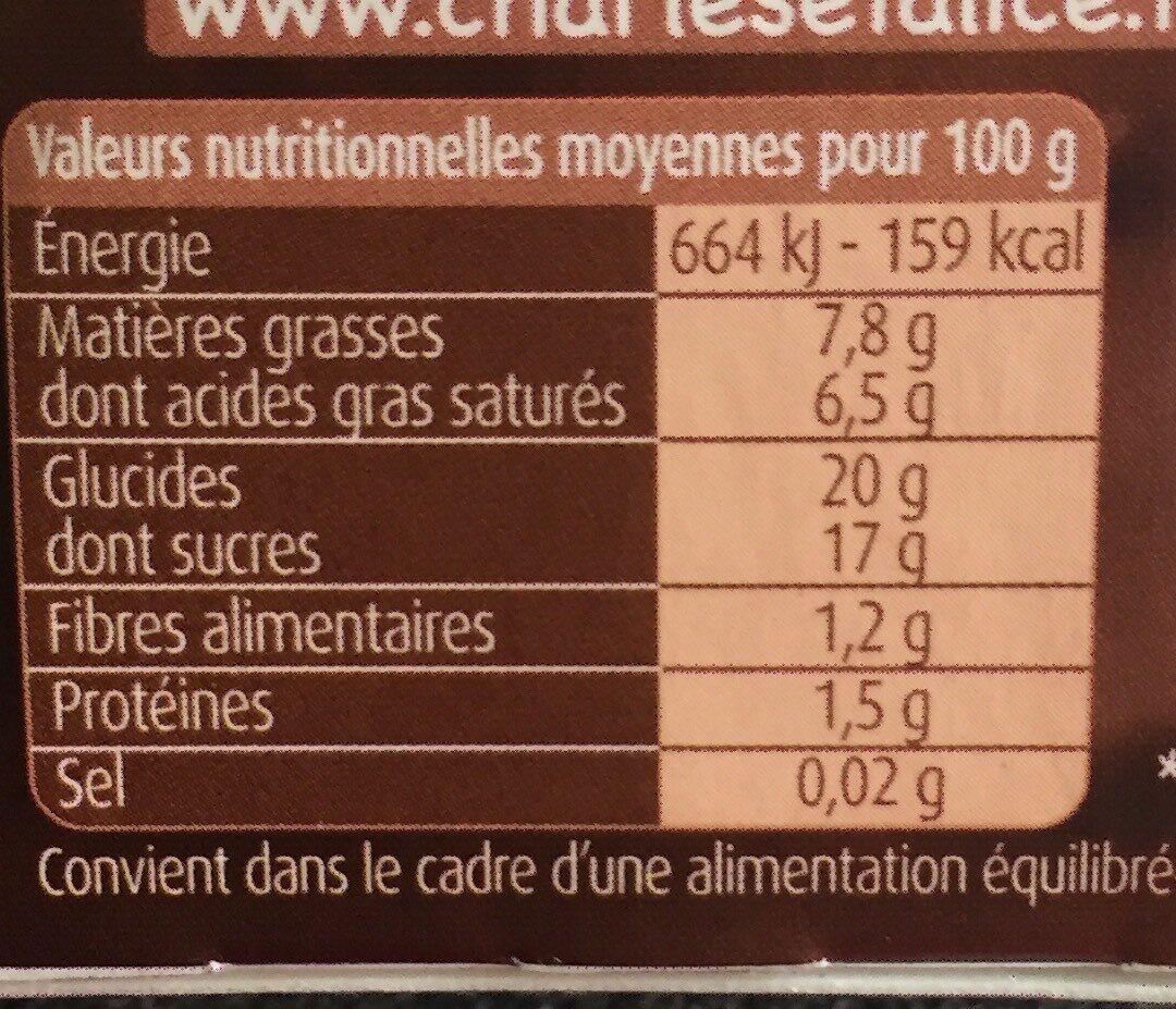 Dessert gourmand chocolat lait de coco - Informations nutritionnelles - fr