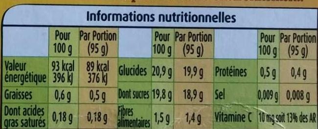 Pommes & Châtaignes - Informations nutritionnelles